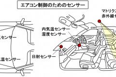 センサー配置図