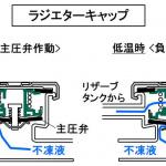 【自動車用語辞典:冷却系「ラジエター」】エンジンの発熱で温まった水を走行風で冷却する仕組み - glossary_cooling_radiator_03