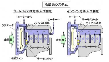 冷却系システム