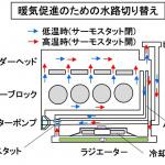 【自動車用語辞典:冷却系「サーモスタット」】熱すぎず冷えすぎず。冷却水の温度を一定に保つ仕組み - glossary_cooling_thermostat_03