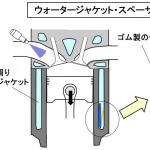 【自動車用語辞典:冷却系「シリンダー上下の温度差制御」】上部ほど高くなるシリンダー壁面の温度を補正する仕組み - glossary_cooling_waterjacketspacer_01
