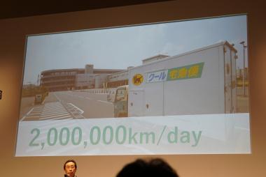 1日で200万km走るというスライド