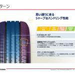 クロスオーバーSUVのオンロード性能をグッとアップさせる横浜ゴムの「ブルーアースXT AE61」 - BluEarth XT AE61__0008