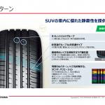 クロスオーバーSUVのオンロード性能をグッとアップさせる横浜ゴムの「ブルーアースXT AE61」 - BluEarth XT AE61__0009