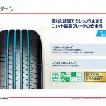 クロスオーバーSUVのオンロード性能をグッとアップさせる横浜ゴムの「ブルーアースXT AE61」 - BluEarth XT AE61__0010
