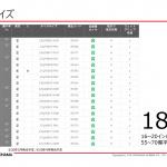 クロスオーバーSUVのオンロード性能をグッとアップさせる横浜ゴムの「ブルーアースXT AE61」 - BluEarth XT AE61__0013