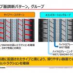 「SUVにはやっぱりM+Sタイヤというユーザー向けの新作タイヤ「ジオランダーCV G058」」の8枚目の画像ギャラリーへのリンク