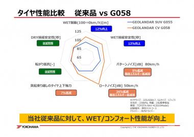 GEOLANDAR_CV_G058_性能図