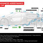 全貌が明らかに! ゴードン・マレー設計の新型スーパーカー「T.50」、ティザーイメージが初公開 - Gordon-Murray-T50-Supercar-01_1-2
