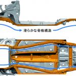 スズキがハスラーをフルモデルチェンジ!四角く、広く、便利になった新型は売れない理由が見つからない!! - SUZUKI_NEW_HUSTLER_1