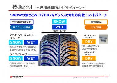 ブルーアース4S パターン説明