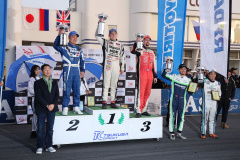 FIA IDC 2019の表彰式