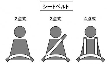 シートベルト