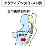 【自動車用語辞典:衝突安全「ヘッドレスト」】追突などによる頸部の損傷を低減する必須装備 - glossary_passive_safty_headrest_03