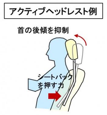 アクティブヘッドレストの例