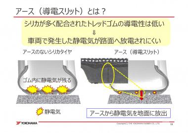導電スリット解説
