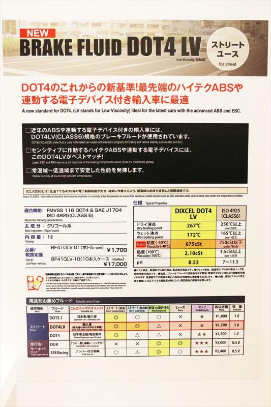 DOT4 LVの説明パネル