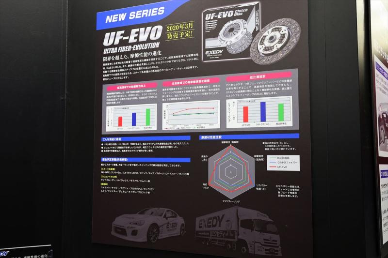 UF-EVOの説明パネル
