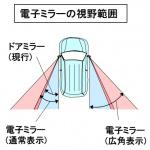 「【自動車用語辞典:視認性「電子ミラー」】鏡の代わりにカメラとディスプレーで後側方を確認する技術」の2枚目の画像ギャラリーへのリンク