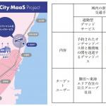 マイカー依存度が高い地方の公共交通はどうあるべき? 日立市がMaaS実験を開始! - hitachi_city_maas_project_003