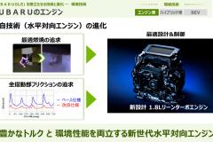 新開発1.8Lリーンターボエンジン