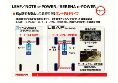 EV 1ペダルドライブ概念図