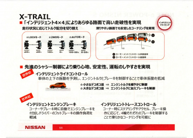 インテリジェント4WD説明