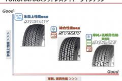 横浜ゴム トラック・バス用スタッドレスタイヤ