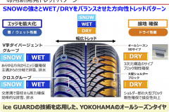 ヨコハマタイヤ BlueEarth-4S