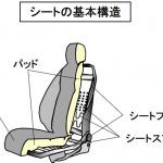 「【自動車用語辞典:インターフェイス「シート」】身体を支える重要装備。デザイン、快適性、安全性が求められる」の2枚目の画像ギャラリーへのリンク