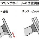 「【自動車用語辞典:インターフェイス「ステアリングホイール」】ドライバーの意思をタイヤに伝える操舵装置」の3枚目の画像ギャラリーへのリンク