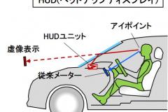HUD(ヘッドアップディスプレイ)