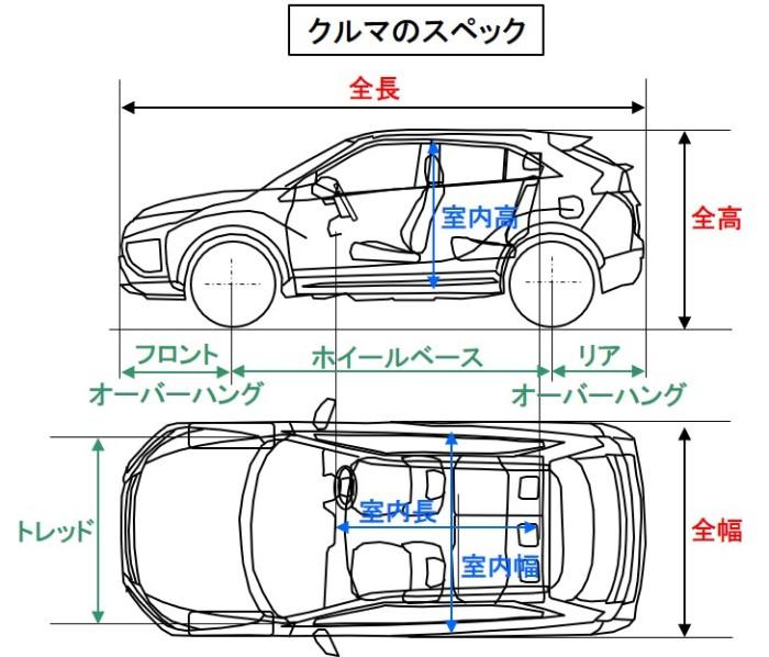 「【自動車用語辞典:スペックと分類「スペック」】サイズや重量を記した諸元表の見方をおぼえよう」の2枚目の画像