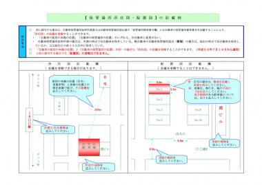 3.保管場所の所在図・配置図