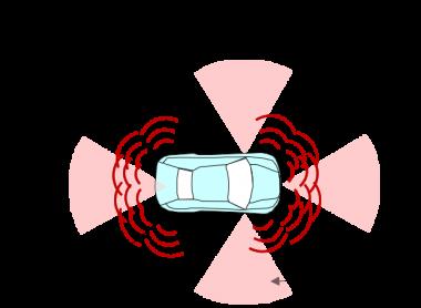 日産リーフの自動駐車活用例