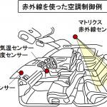 「【自動車用語辞典:センサー「赤外線イメージセンサー」】暗闇に強く温度も分かる対象物検知センサー」の3枚目の画像ギャラリーへのリンク