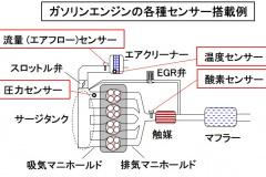 ガソリンエンジンの各種センサー