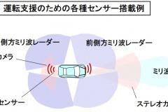 運転支援のための各種センサー