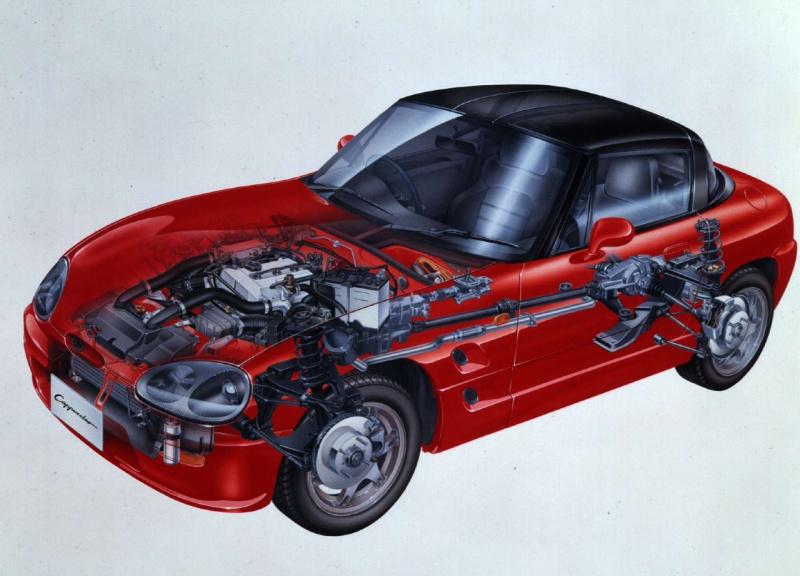 1995年発売カプチーノ02