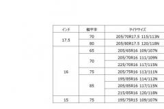 ヨコハマタイヤ LT752R