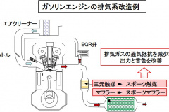 排気系の改造例