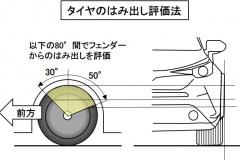 タイヤのはみ出し評価法