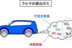 排出ガス成分