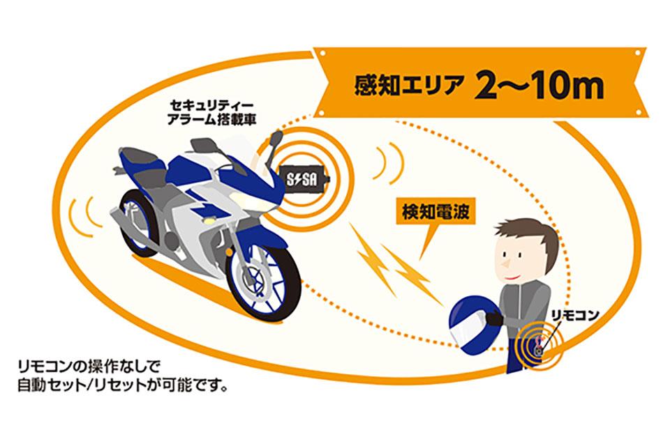 「セキュリティグッズを組み合わせて盗難からバイクを守ろう! 外出自粛中のバイク盗難対策」の7枚目の画像