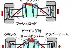 サードダンパーによる車両制御
