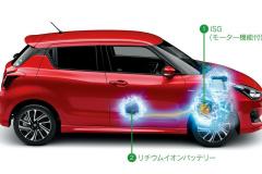 新車で100万円台のハイブリッドのコンパクトカー