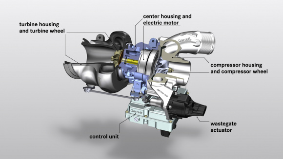 E-Turbo Technology
