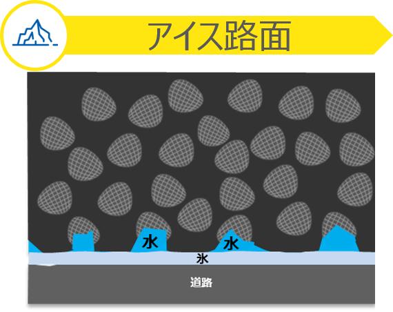 「多様で過酷な日本の冬道に対応する、新スタッドレスタイヤ「MICHELIN X-ICE SNOW」が新登場」の9枚目の画像