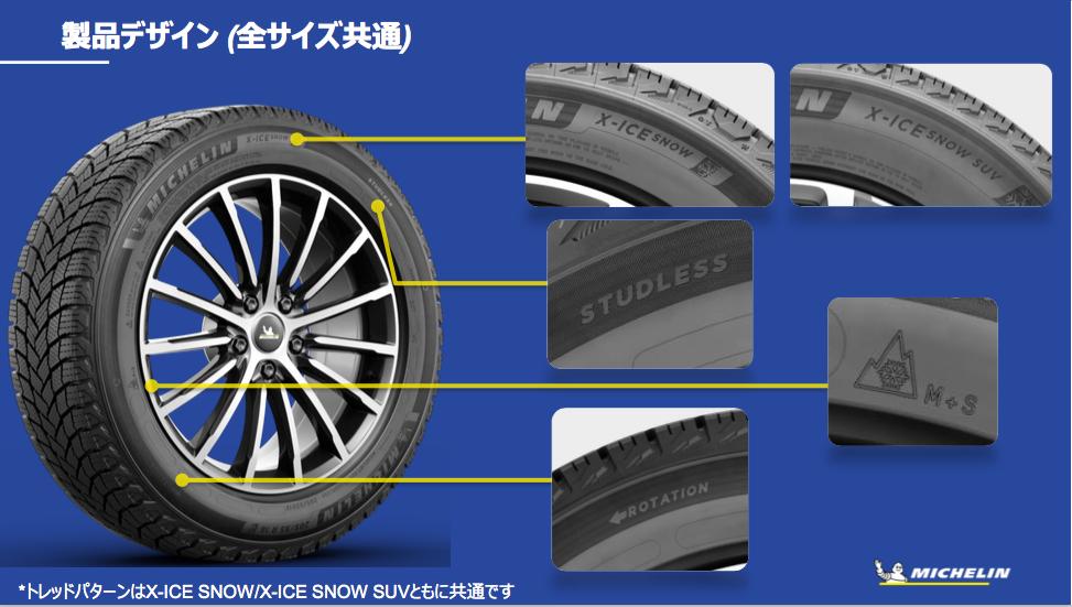 「多様で過酷な日本の冬道に対応する、新スタッドレスタイヤ「MICHELIN X-ICE SNOW」が新登場」の28枚目の画像