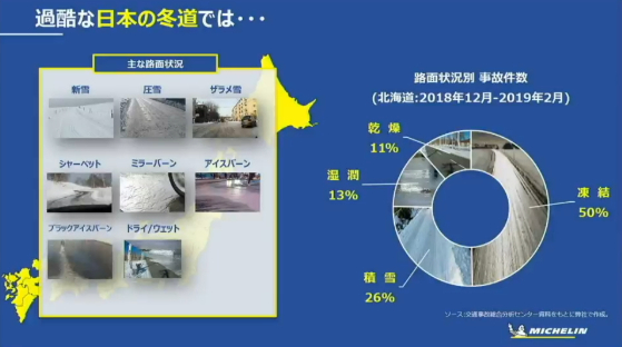 「多様で過酷な日本の冬道に対応する、新スタッドレスタイヤ「MICHELIN X-ICE SNOW」が新登場」の31枚目の画像